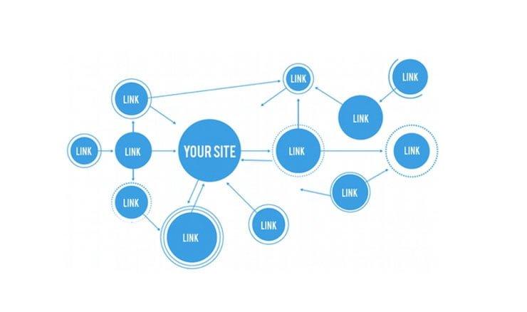 backlink infographics