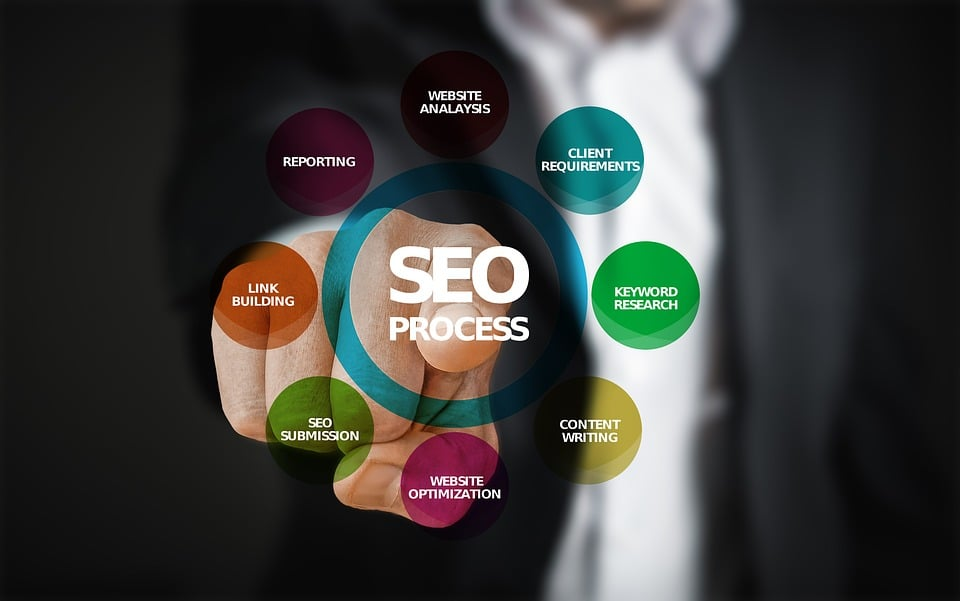 Search Engine Optimization (SEO) | NFINITY 8
